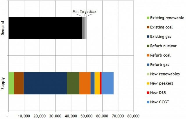 PQ chart2