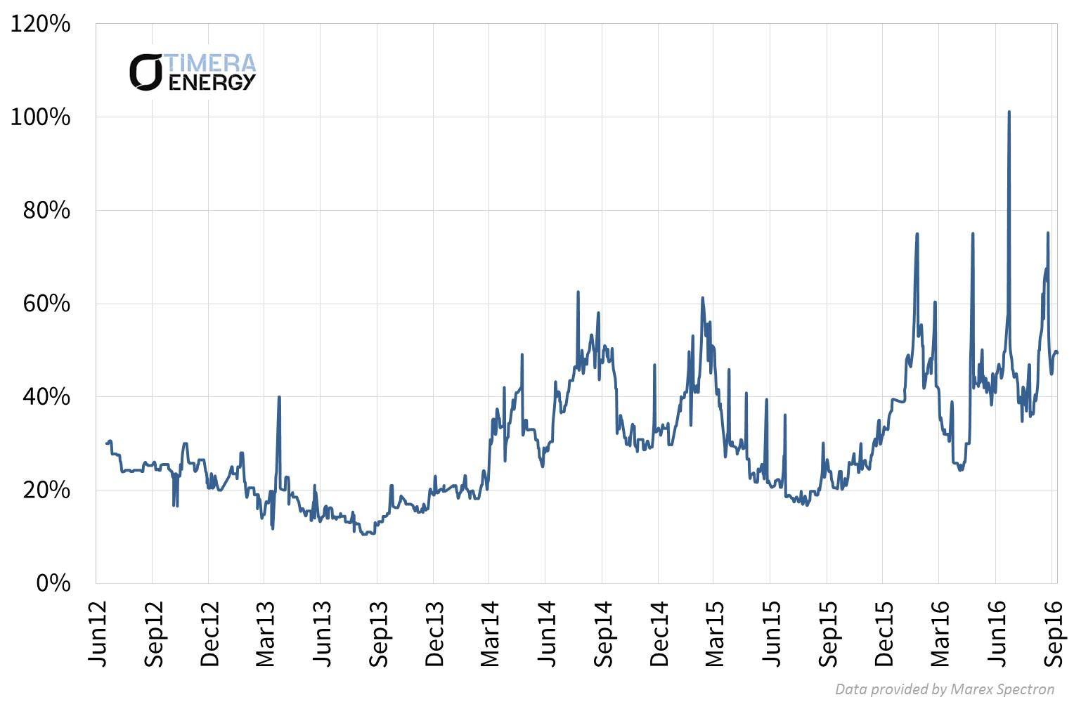 nbp-implied-volatility