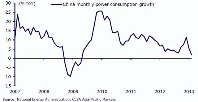 china power 2